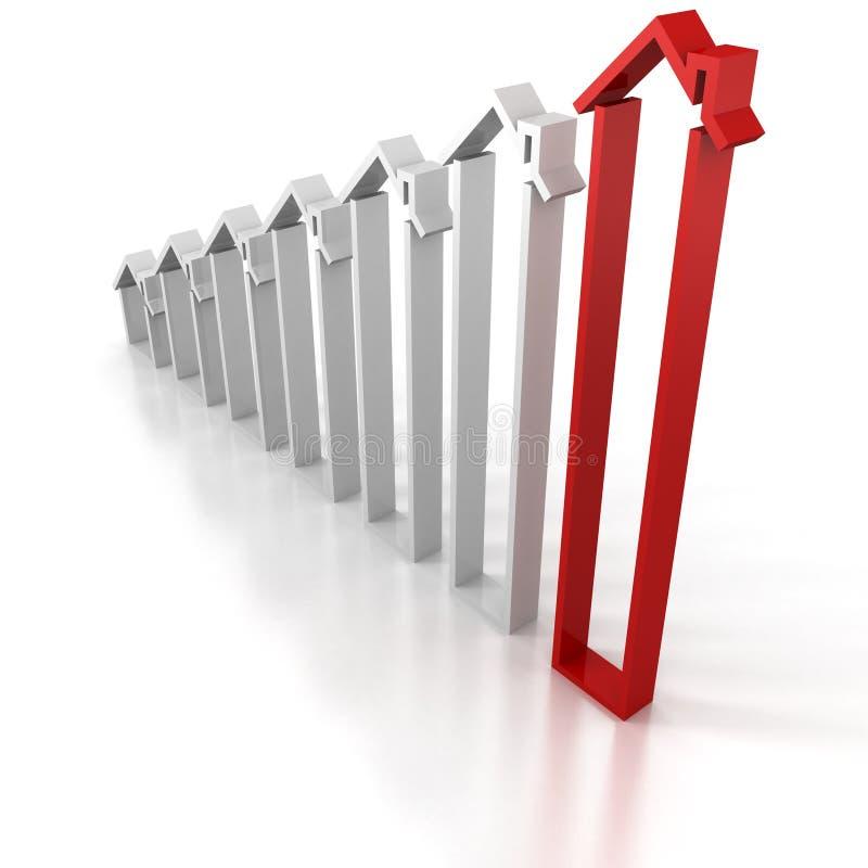 Het toenemen het diagram van de huisgrafiek met rode bovenkantleider stock illustratie