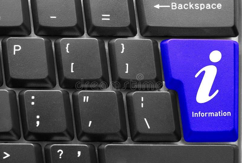 Het toetsenbordconcept van de computer royalty-vrije stock afbeelding