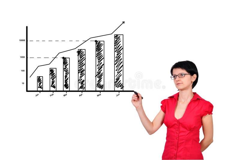 Het trekken van een grafiekwinst stock afbeeldingen