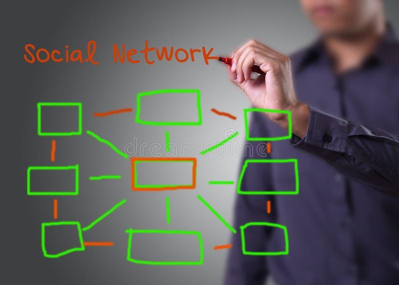 Het trekken van sociale netwerkstructuur in een whiteboard stock afbeelding