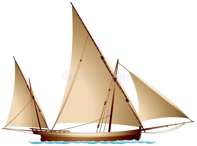 Het varen bootfelucca royalty-vrije illustratie