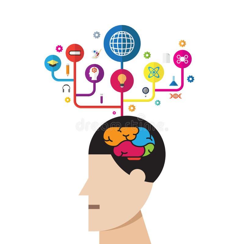 Het vector creatieve hersenen denken, bedrijfs en onderwijsconcept royalty-vrije illustratie