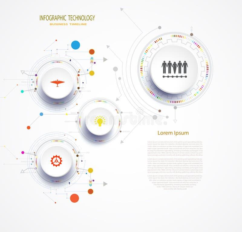Het vector infographic geïntegreerde malplaatje van de chronologietechnologie, circ vector illustratie
