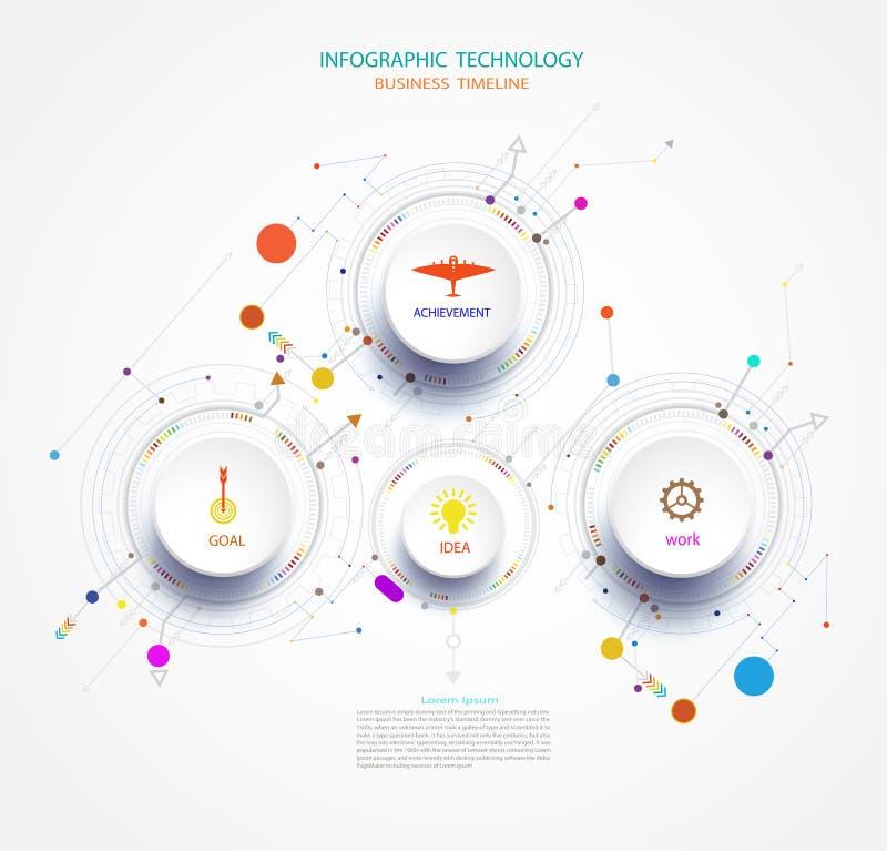 Het vector infographic malplaatje van het technologieontwerp, geïntegreerde cirkels stock illustratie