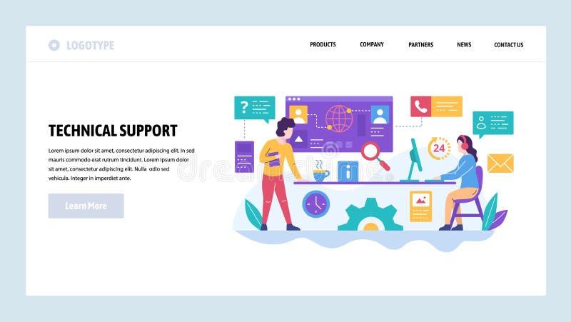 Het vector malplaatje van het websiteontwerp Call centre en technische ondersteuninghotline, de dienst van de klantenhulp Het lan vector illustratie