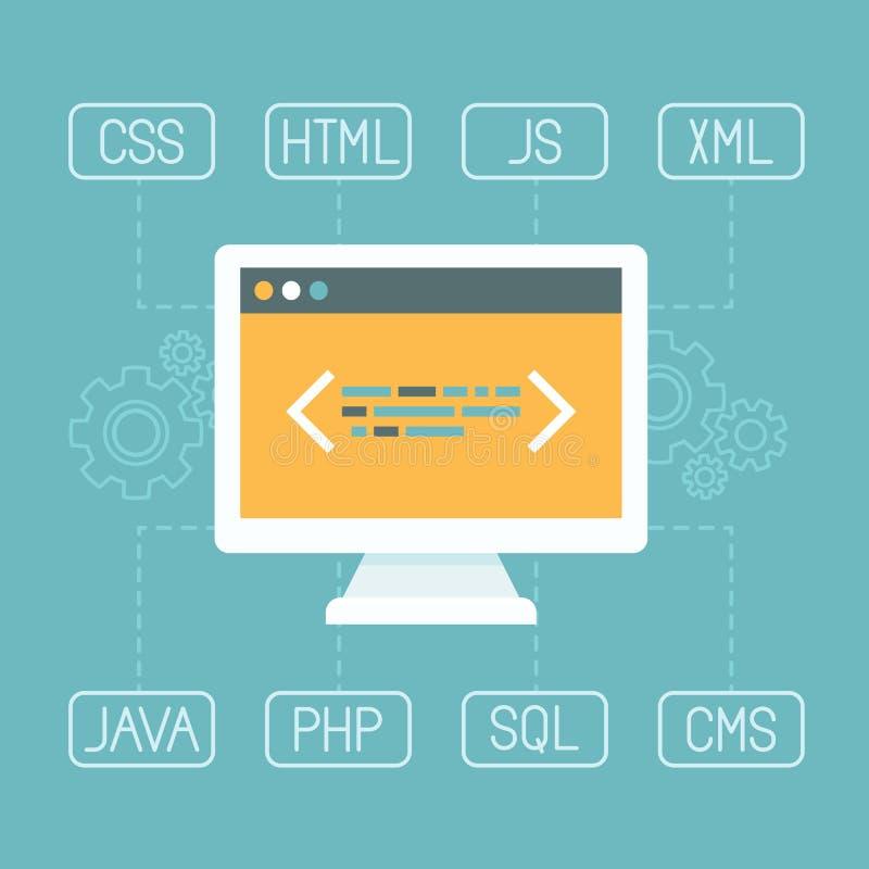 Het vectorconcept van de Webontwikkeling in vlakke stijl royalty-vrije illustratie