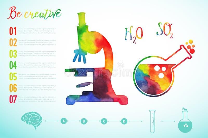Het vectorsilhouet van de waterverfmicroscoop, wetenschappelijke achtergrond, microscoopteken Creatief Onderzoek stock illustratie