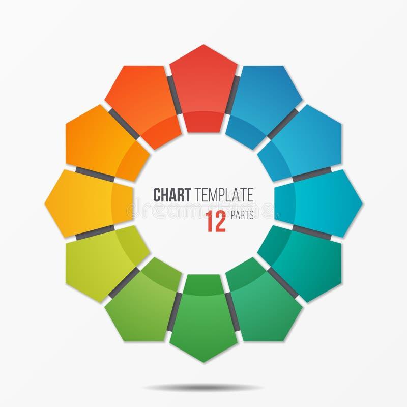 Het veelhoekige infographic malplaatje van de cirkelgrafiek met 12 delen vector illustratie