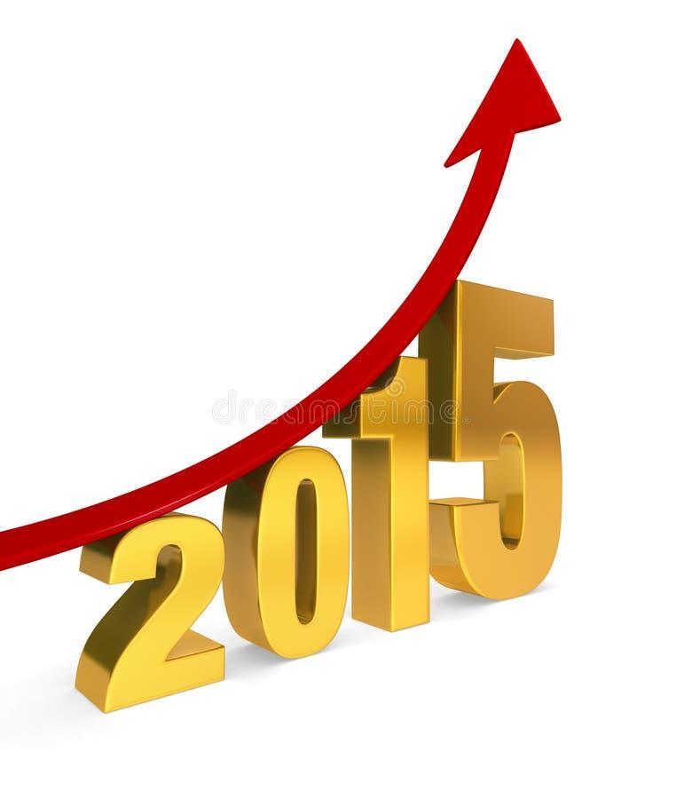 Het verbeteren van Vooruitzichten in 2015 royalty-vrije illustratie