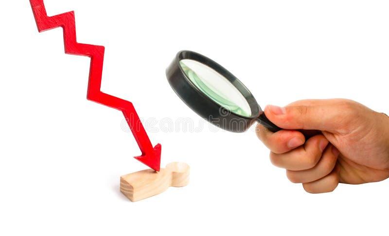 Het vergrootglas bekijkt de rode pijl splijt de persoon Het concept psychologische druk Slachtoffer van de crisis, daling stock afbeeldingen