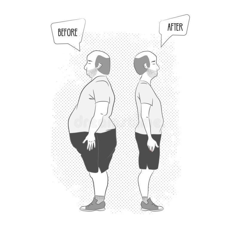 Before and after Het verlies van het mensengewicht vector illustratie