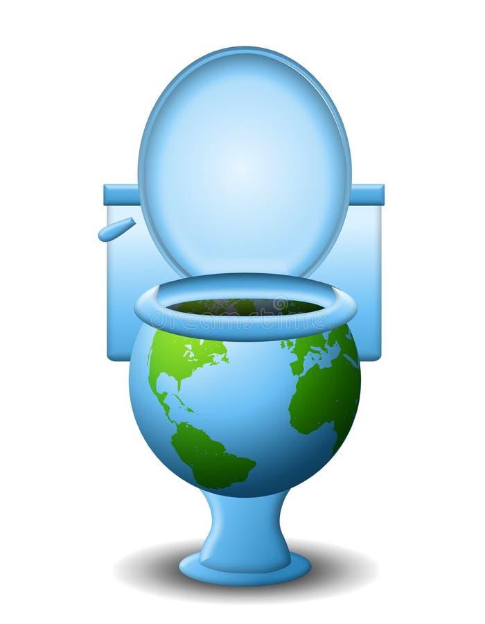 Het verontreinigen van de Aarde