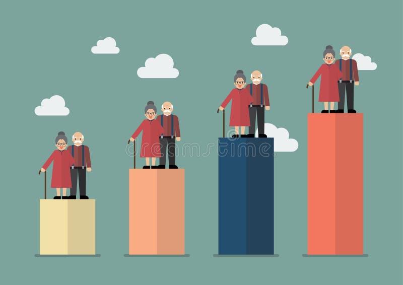 Het verouderen bevolkingsconcept Vector illustratie stock illustratie