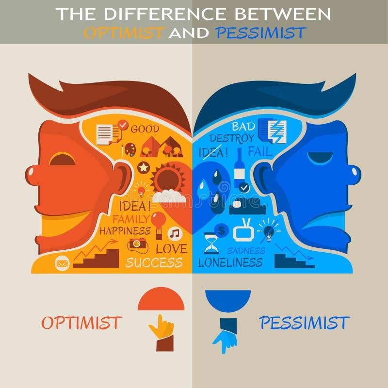 Het verschil tussen optimist en pessimist stock illustratie