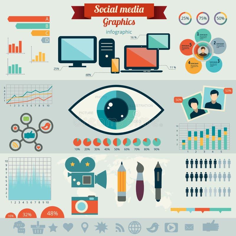 Het vlakke concept van de ontwerp vectorillustratie voor sociale media royalty-vrije illustratie