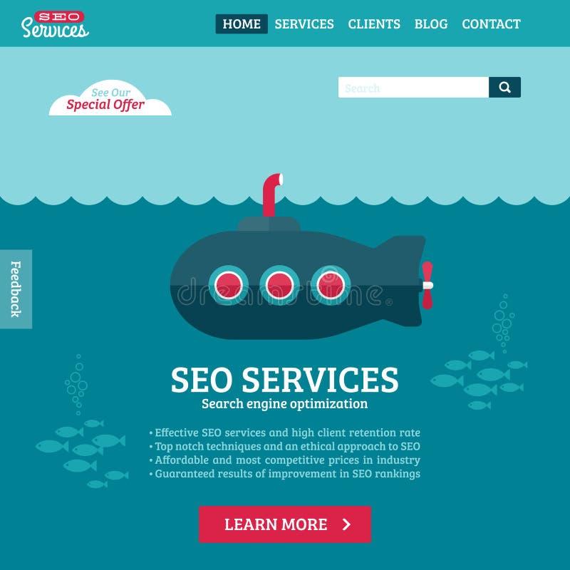 Het vlakke malplaatje van de ontwerp vectorwebsite met onderzeeër royalty-vrije illustratie