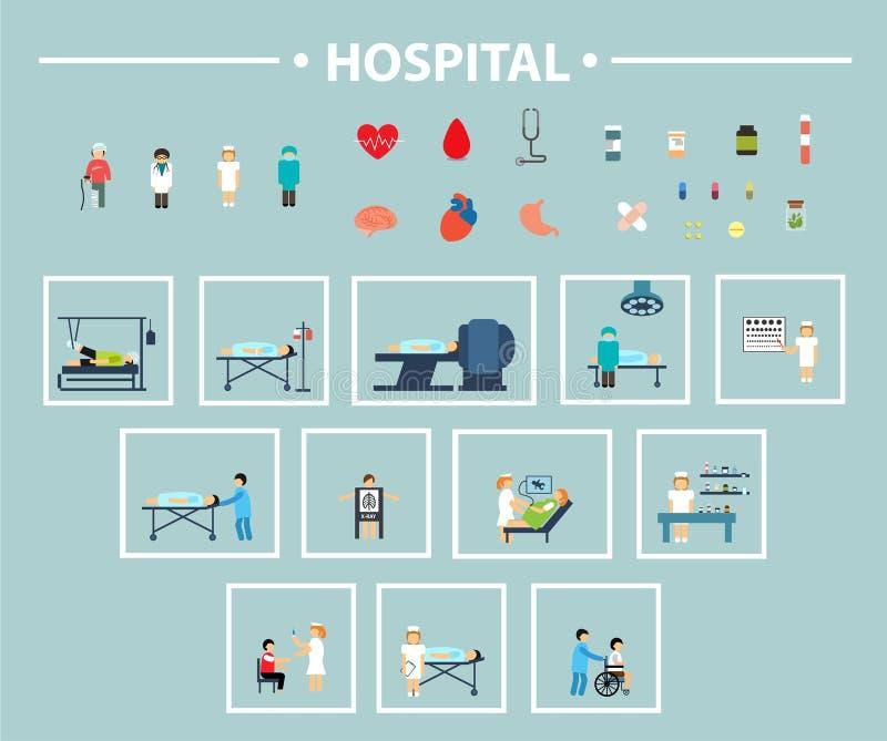 Het vlakke pictogramziekenhuis royalty-vrije illustratie