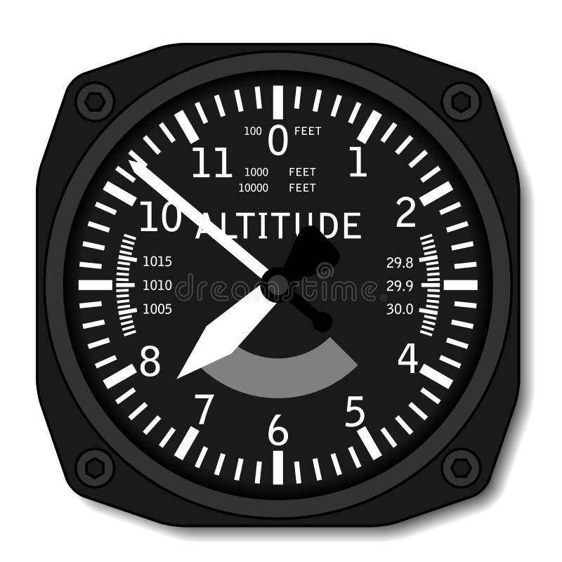 Het vliegtuighoogtemeter van de luchtvaart vector illustratie