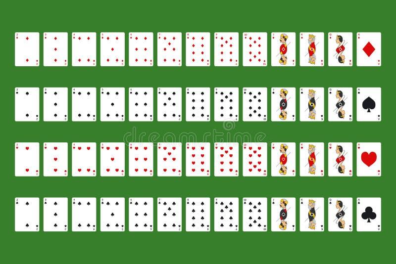 Het Volledige Dek van pookspeelkaarten op Green Vector vector illustratie
