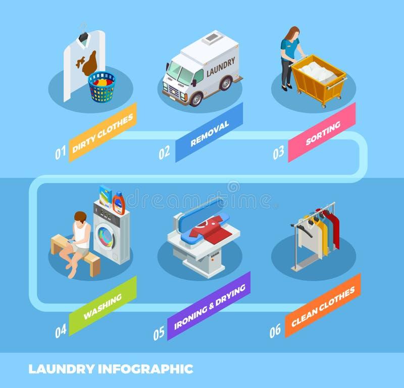 Het volledige Isometrische Stroomschema van Infographic van de de Dienstwasserij stock illustratie