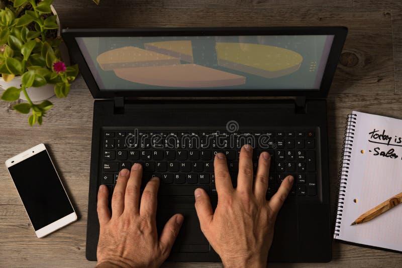 Het werk thuis met computer stock afbeelding