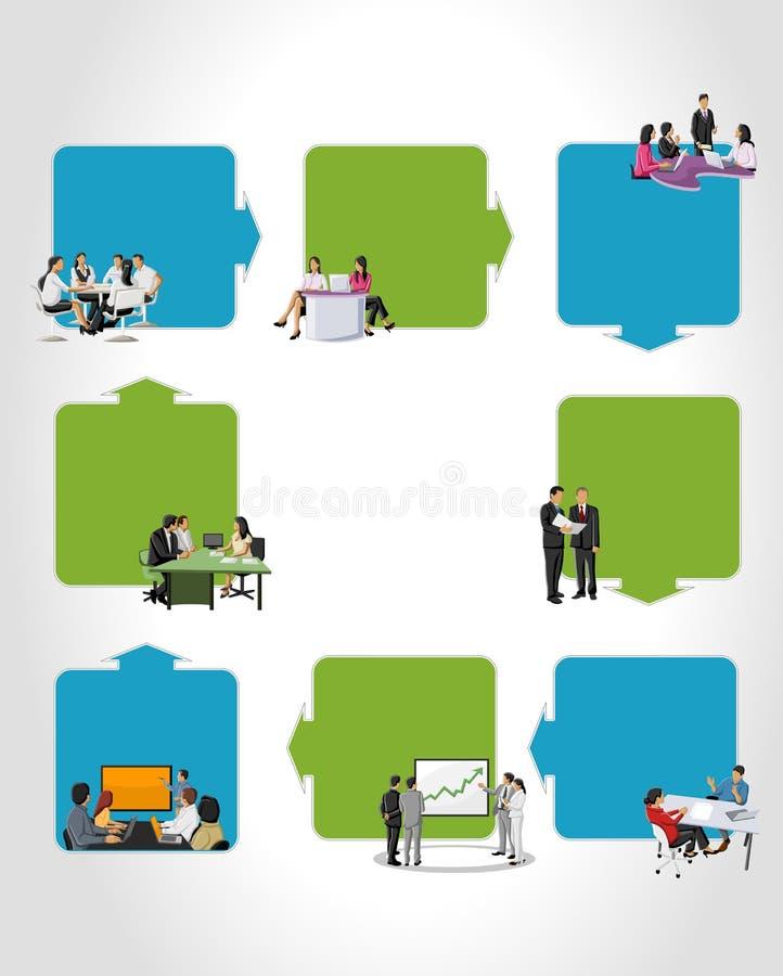 Het werkproces stock illustratie