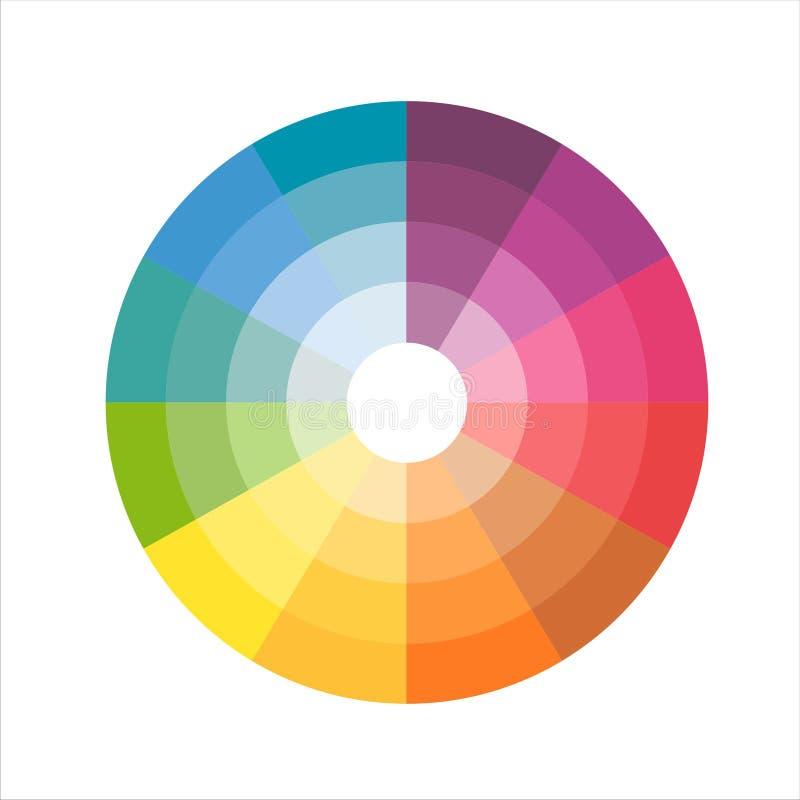 Het wiel van de kleur stock illustratie