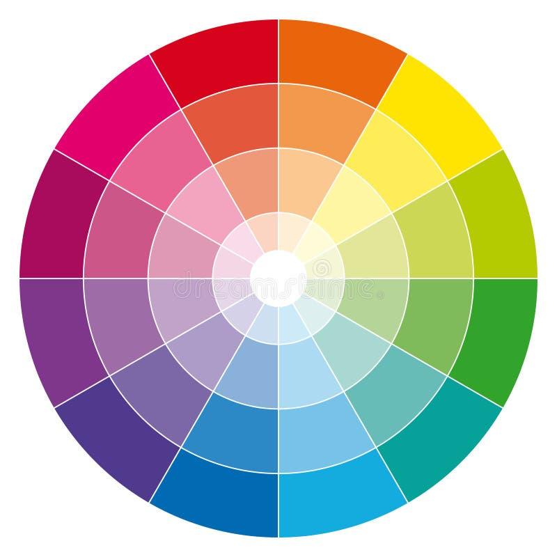 Het wiel van de kleur. royalty-vrije illustratie