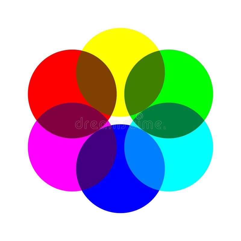 Het Wiel van zes Kleur vector illustratie