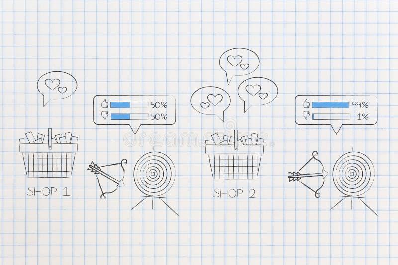 Het winkelen de mand met gemist en gemiddeld doel koppelt tegenover a terug vector illustratie