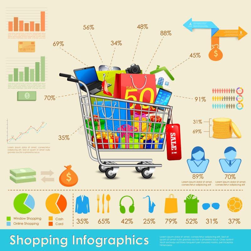 Het winkelen Infographics royalty-vrije illustratie
