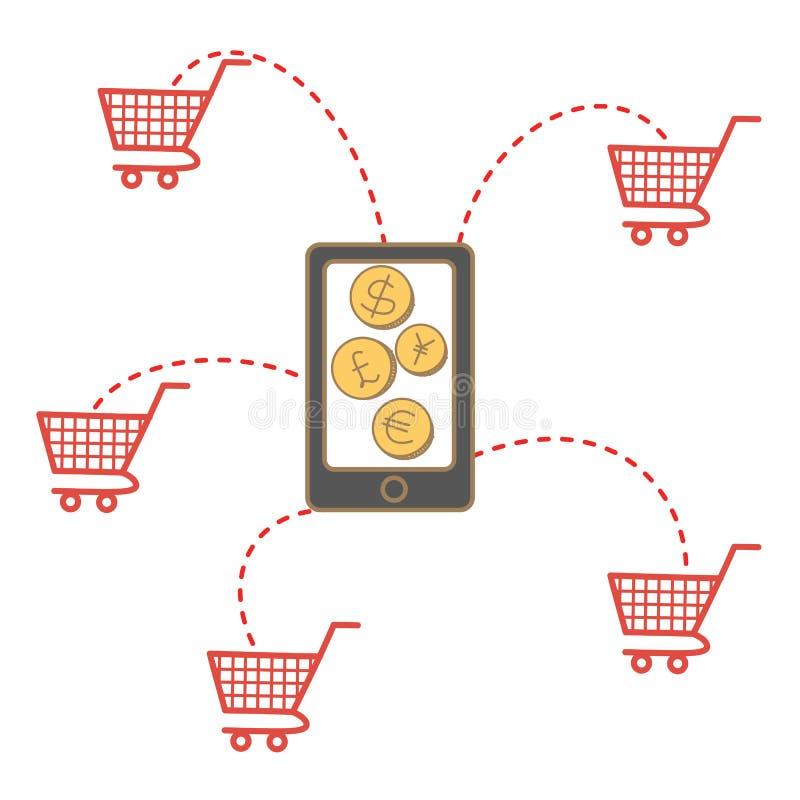 Het winkelen via mobiel royalty-vrije illustratie