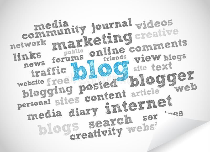 Het woordwolk van Blog stock illustratie