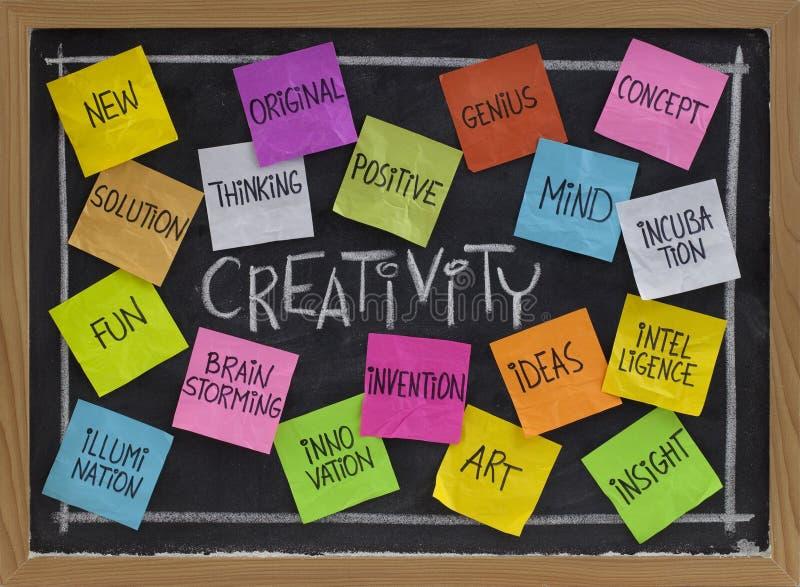 Het woordwolk van de creativiteit op bord stock foto's