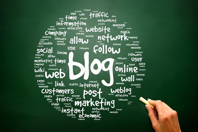 Het woordwolk van het blogconcept, presentatieachtergrond stock foto's