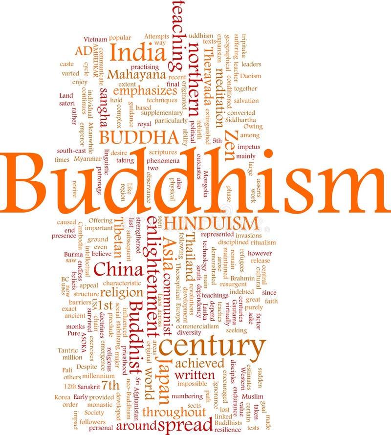 Het woordwolk van het boeddhisme vector illustratie