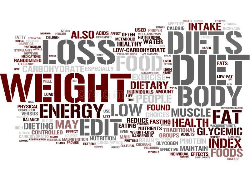 Het woordwolk van het dieet vector illustratie