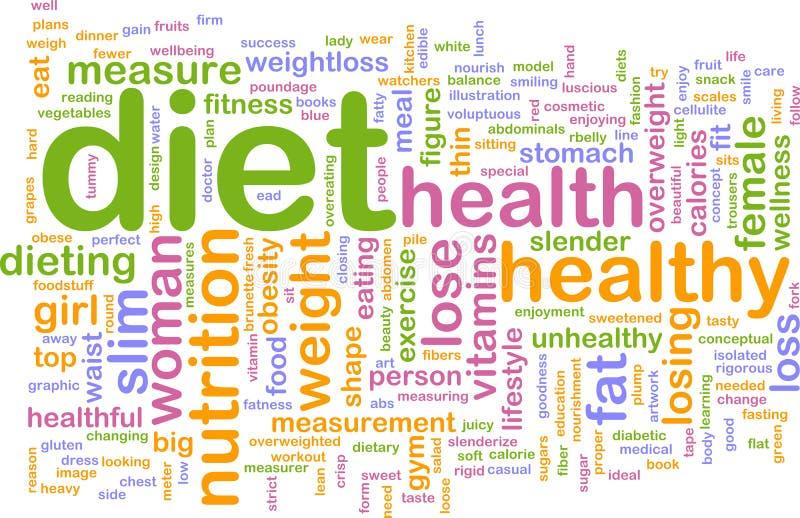 Het woordwolk van het dieet stock illustratie