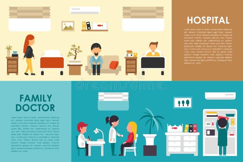 Het ziekenhuis en van het Huisarts de vlakke ziekenhuis binnenlandse vectorillustratie van het conceptenweb Arts, Verpleegster, P stock illustratie