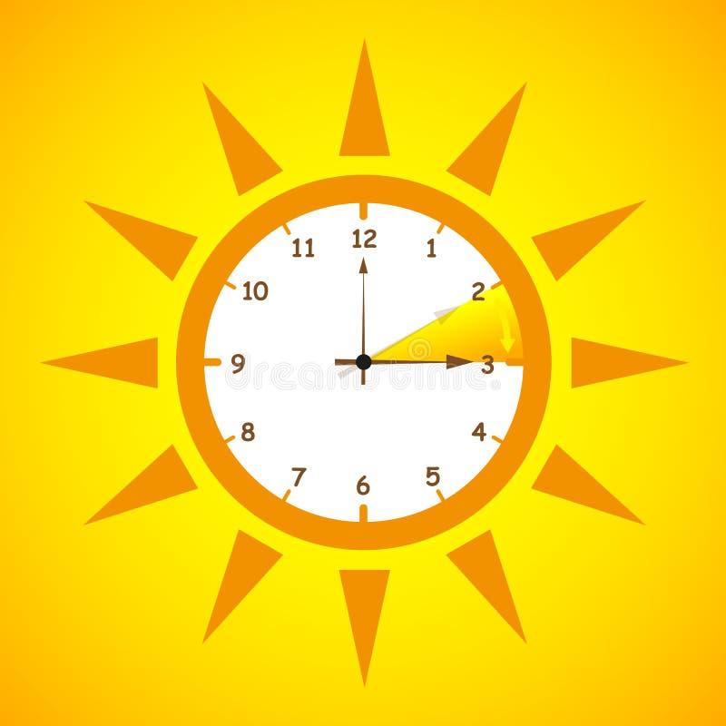 Heure d'hiver d'heure d'été après avancement pendant le temps heure d'été sur le fond jaune illustration libre de droits