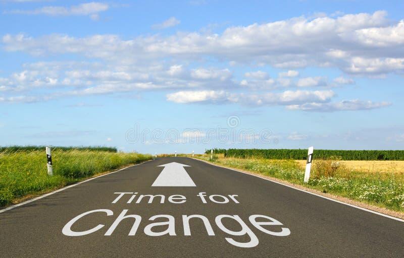 Heure pour le signe de changement photo libre de droits