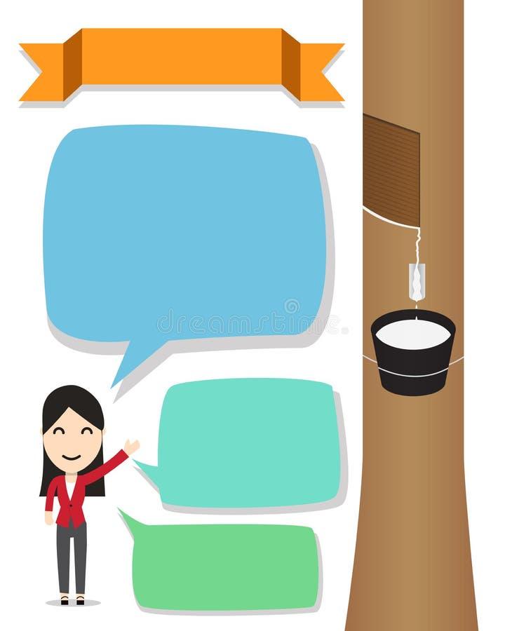 Heveabrasiliensis, para gummiträd som är infographic med kvinnan stock illustrationer