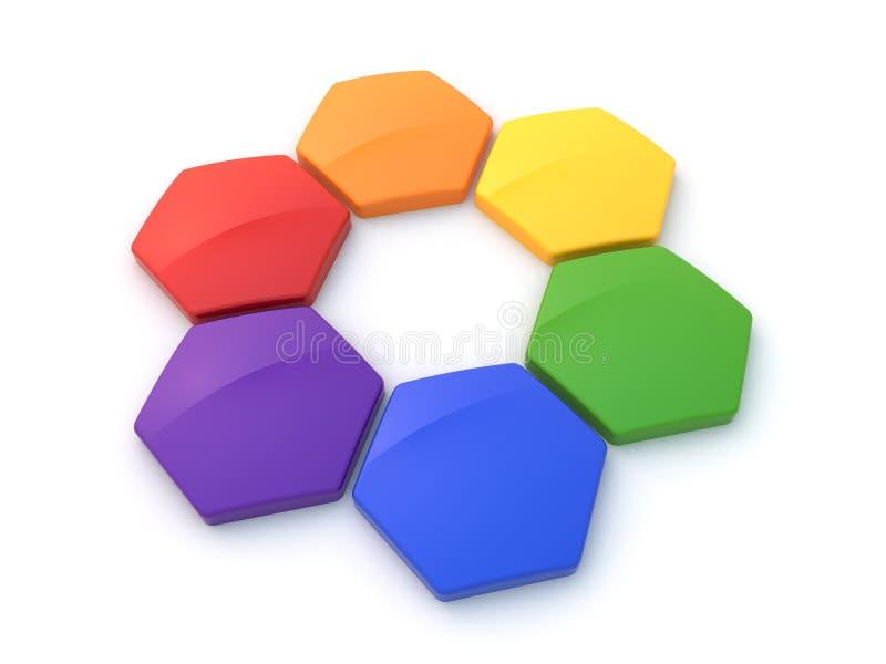 Hexagonaal kleurenwiel royalty-vrije illustratie