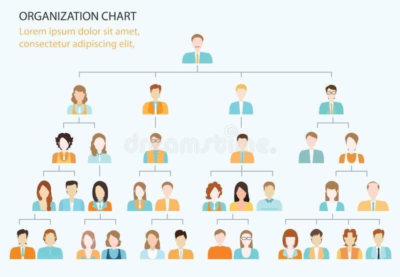Hiérarchie d'entreprise constituée en société d'organigramme illustration stock