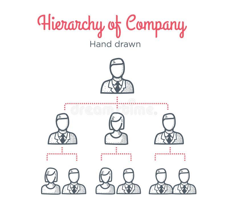Hiërarchie van bedrijf groepswerk Teamboom Beheersregeling Onderneemster en een grote groep bedrijfsmensen Hand getrokken illustr royalty-vrije illustratie