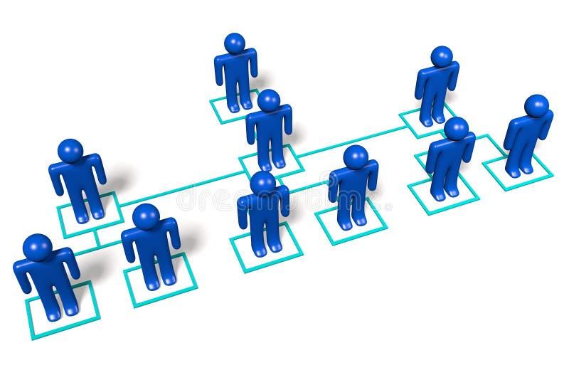 Hiërarchie, werknemers, structuur, organisatie… stock illustratie