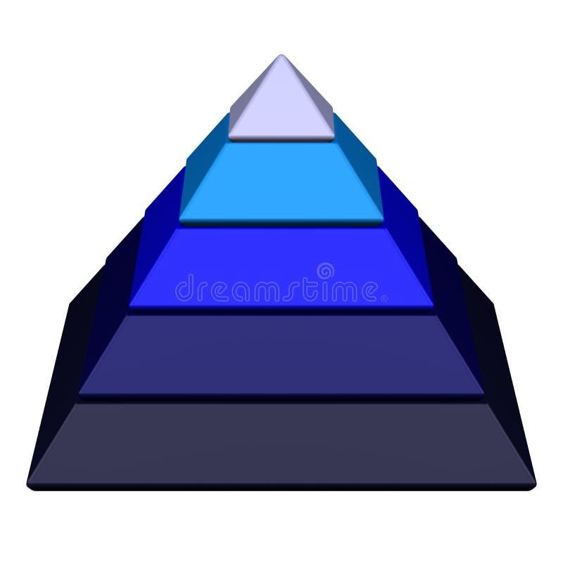Hi?rarchie van behoeften als piramide het 3d teruggeven royalty-vrije illustratie
