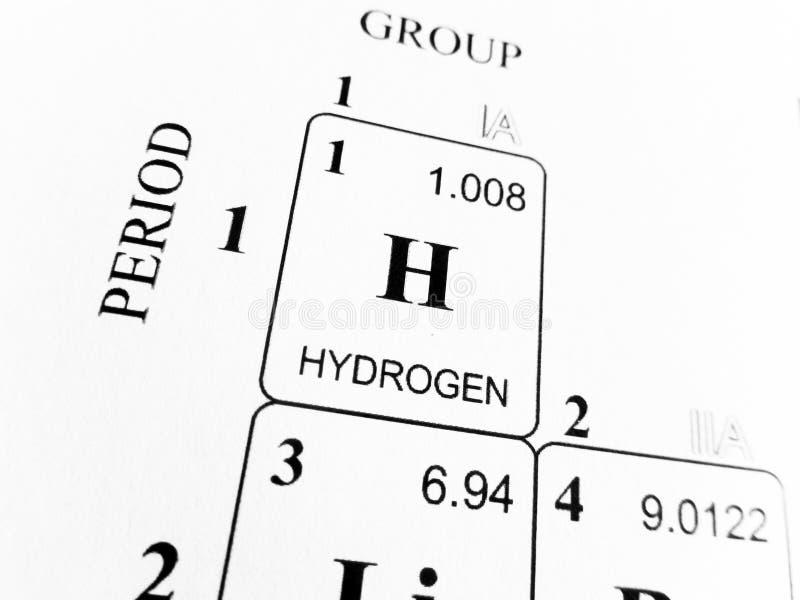 Hidrógeno en la tabla periódica de los elementos imagen de archivo libre de regalías