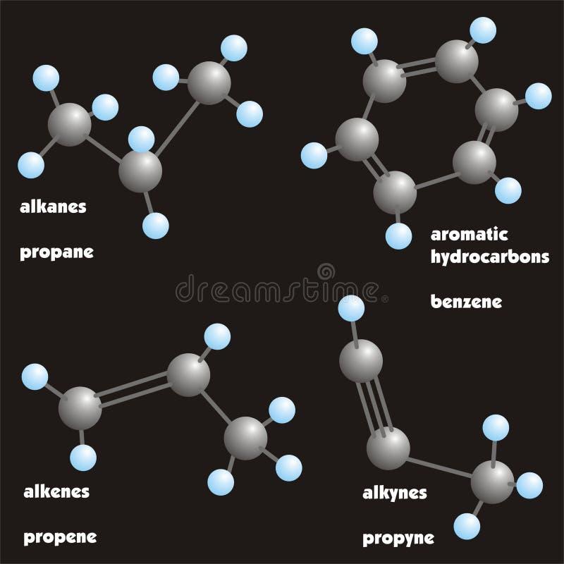 Hidrocarbonetos ilustração royalty free