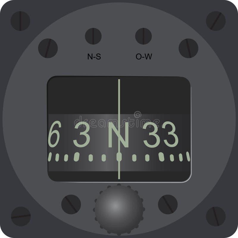 Hidrocompass stock de ilustración